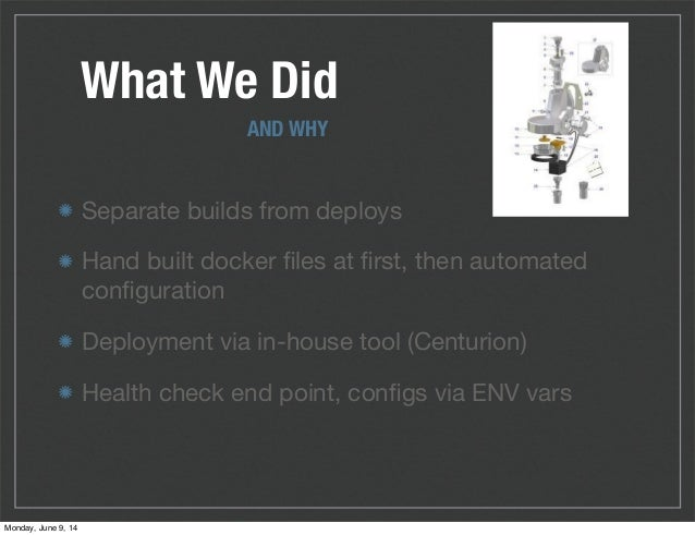 Separate builds from deploys Hand built docker files at first, then automated configuration Deployment via in-house tool (Cen...
