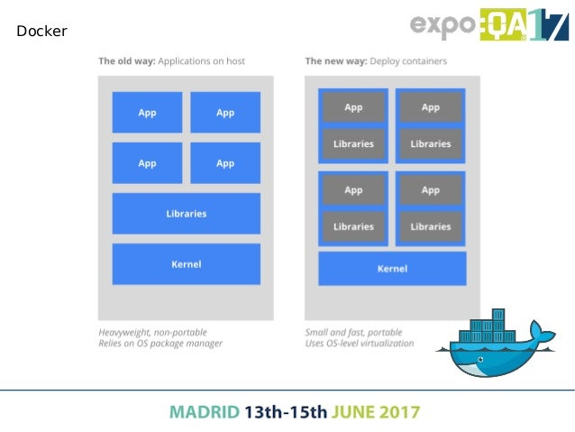 Docker ● You can execute linux containers in any operating system ● It uses virtualization (under the covers) in Mac and W...