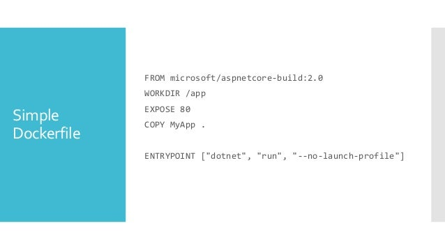 The problem  Using source code in production  4.64MB the initial application  Optionally:  RUN dotnet build  ENTRYPOI...