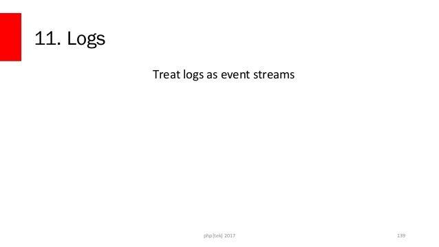 Logging in Docker • Various logging options built in – JSON file (default) – Fluentd – Syslog – Journald – Gelf – Splunk –...