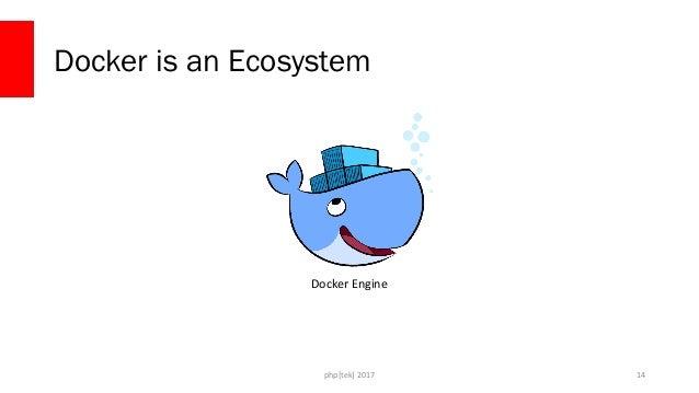 php[tek] 2017 Docker is an Ecosystem 15 Docker ComposeDocker Machine Docker Swarm