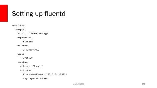 Setting up fluentd services: fluentd: build:docker/fluentd depends_on: elasticsearch volumes: ...