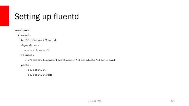 """Setting up fluentd FROMfluent/fluentd RUN[""""gem"""",""""install"""",""""fluentpluginelasticsearch"""",""""nordoc"""",""""nori"""",""""ve..."""