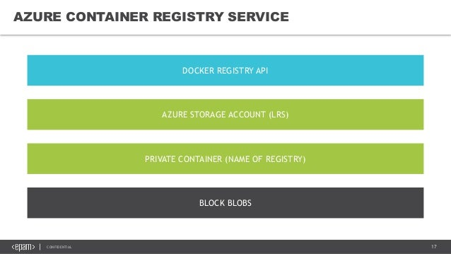 Containers in Microsoft Azure