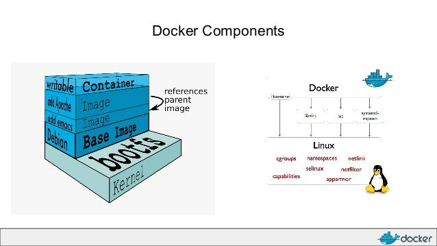Docker internals | Unified Filesystem