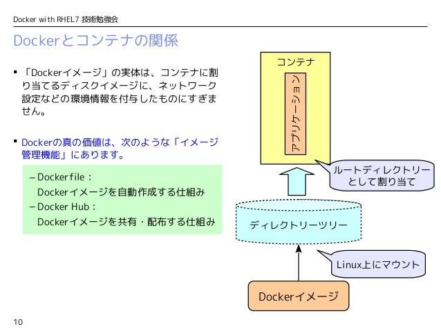10 Docker with RHEL7 技術勉強会 Dockerとコンテナの関係 コンテナ アプリケーション ディレクトリーツリー Linux上にマウント ルートディレクトリー として割り当て  「Dockerイメージ」の実体は、コンテナに...