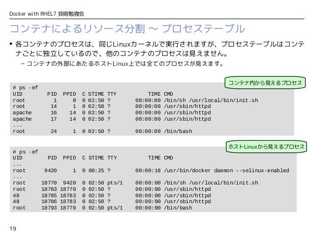 19 Docker with RHEL7 技術勉強会  各コンテナのプロセスは、同じLinuxカーネルで実行されますが、プロセステーブルはコンテ ナごとに独立しているので、他のコンテナのプロセスは見えません。 – コンテナの外部にあたるホスト...