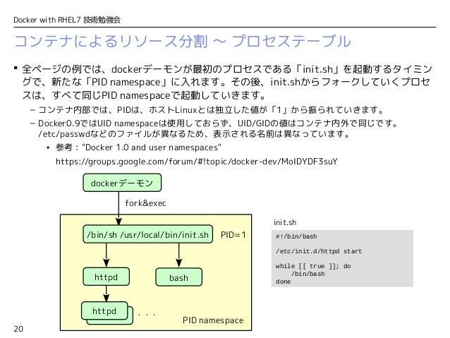 20 Docker with RHEL7 技術勉強会 コンテナによるリソース分割 〜 プロセステーブル dockerデーモン fork&exec PID namespace  全ページの例では、dockerデーモンが最初のプロセスである「in...