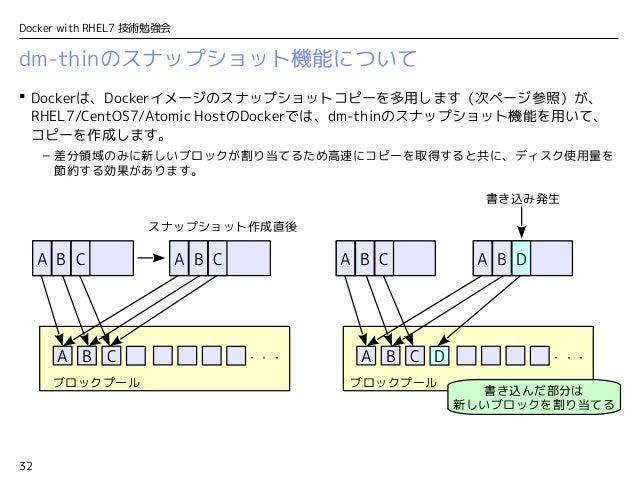 32 Docker with RHEL7 技術勉強会 dm-thinのスナップショット機能について  Dockerは、Dockerイメージのスナップショットコピーを多用します(次ページ参照)が、  RHEL7/CentOS7/Atomic H...