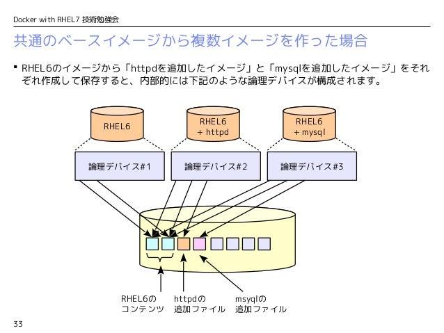 33 Docker with RHEL7 技術勉強会 共通のベースイメージから複数イメージを作った場合  RHEL6のイメージから「httpdを追加したイメージ」と「mysqlを追加したイメージ」をそれ ぞれ作成して保存すると、内部的には下記...