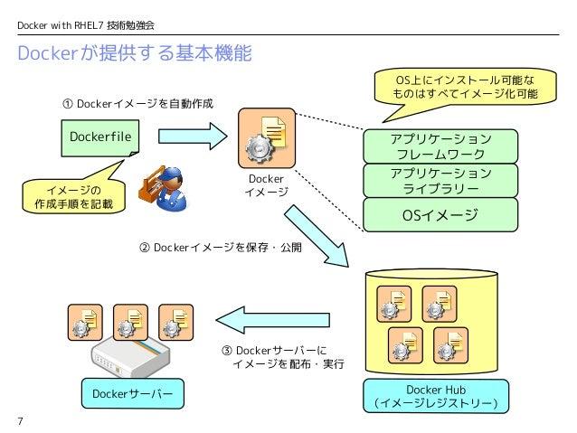 7 Docker with RHEL7 技術勉強会 Dockerが提供する基本機能 Dockerfile ① Dockerイメージを自動作成 OSイメージ アプリケーション ライブラリー アプリケーション フレームワーク イメージの 作成手順を...