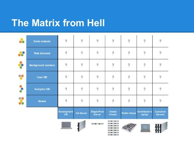 Image result for matrix from hell