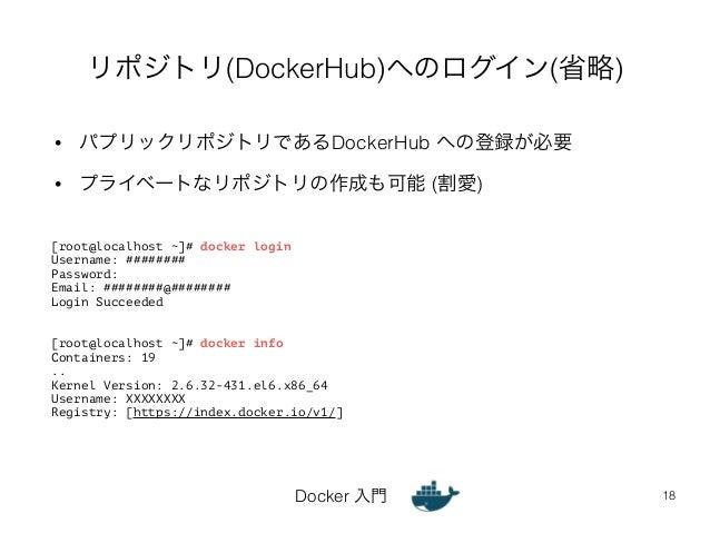 リポジトリ(DockerHub)へのログイン(省略)  • パプリックリポジトリであるDockerHub への登録が必要  • プライベートなリポジトリの作成も可能 (割愛)  Docker 入門  18  [root@localhost ~]...