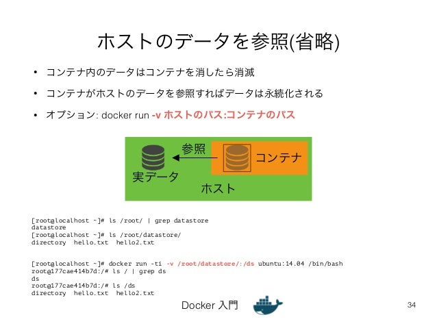 ホストのデータを参照(省略)  • コンテナ内のデータはコンテナを消したら消滅  • コンテナがホストのデータを参照すればデータは永続化される  • オプション: docker run -v ホストのパス:コンテナのパス  参照  ホスト  D...