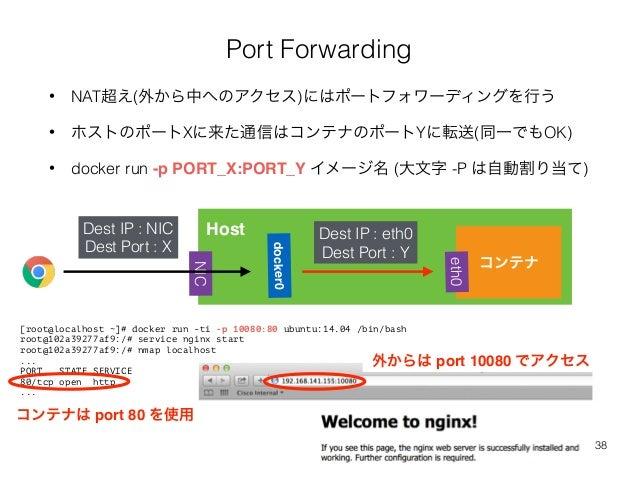 Port Forwarding  • NAT超え(外から中へのアクセス)にはポートフォワーディングを行う  • ホストのポートXに来た通信はコンテナのポートYに転送(同一でもOK)  • docker run -p PORT_X:PORT_Y ...