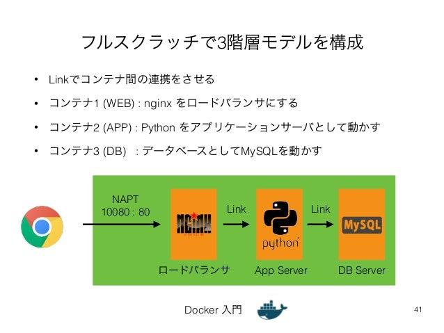 フルスクラッチで3階層モデルを構成  • Linkでコンテナ間の連携をさせる  • コンテナ1 (WEB) : nginx をロードバランサにする  • コンテナ2 (APP) : Python をアプリケーションサーバとして動かす  • コン...