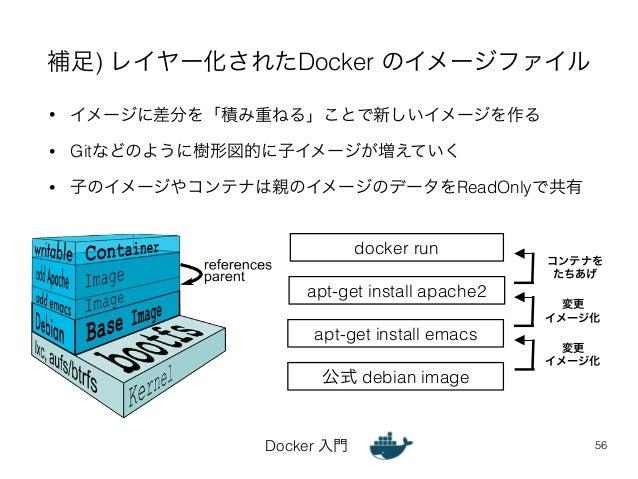 補足) レイヤー化されたDocker のイメージファイル  • イメージに差分を「積み重ねる」ことで新しいイメージを作る  • Gitなどのように樹形図的に子イメージが増えていく  • 子のイメージやコンテナは親のイメージのデータをReadOn...