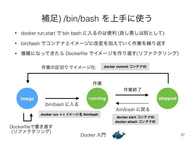 補足) /bin/bash を上手に使う  • docker run,start で bin bash に入るのは便利 (良し悪しは別として)  • bin/bash でコンテナとイメージに改変を加えていく作業を繰り返す  • 複雑になってきた...