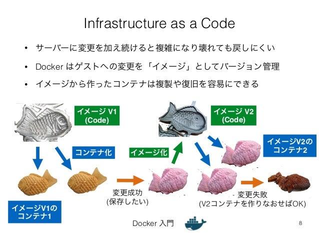 Infrastructure as a Code  • サーバーに変更を加え続けると複雑になり壊れても戻しにくい  • Docker はゲストへの変更を「イメージ」としてバージョン管理  • イメージから作ったコンテナは複製や復旧を容易にできる...