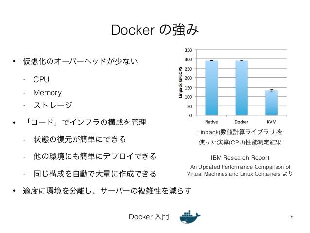 Docker の強み  • 仮想化のオーバーヘッドが少ない  Docker 入門  - CPU  - Memory  - ストレージ  • 「コード」でインフラの構成を管理  - 状態の復元が簡単にできる  - 他の環境にも簡単にデプロイできる...