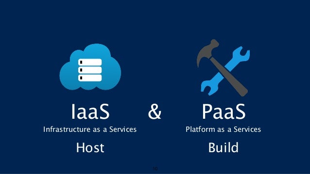 IaaS Infrastructure as a Services 10 Host PaaS Platform as a Services Build &