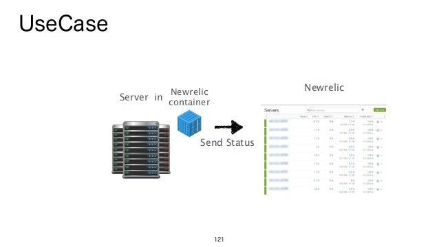 121 in UseCase Server Newrelic container Send Status Newrelic