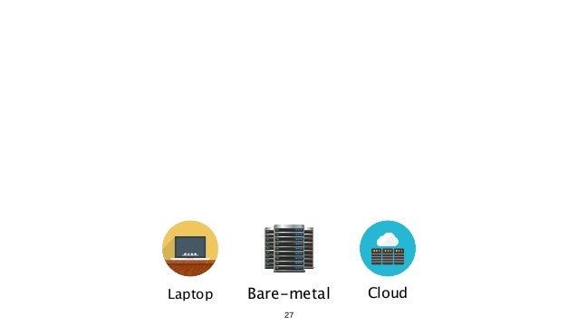 27 CloudLaptop Bare-metal