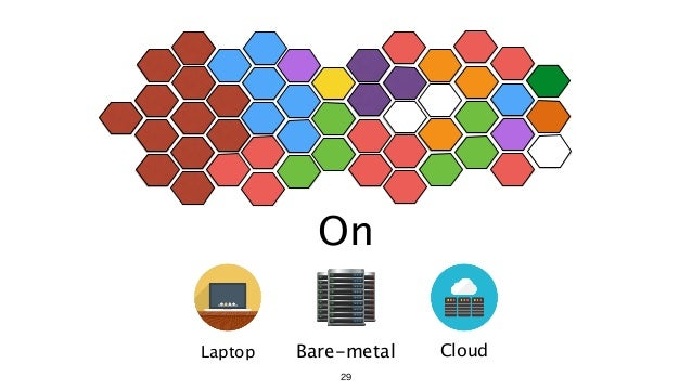 29 CloudLaptop Bare-metal On