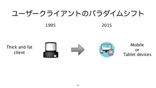 4 ユーザークライアントのパラダイムシフト 1995 2015 Mobile or Tablet devices Thick and fat client