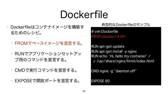 Dockerfile • Dockerfileはコンテナイメージを構築す るためのレシピ。 • FROMでベースイメージを宣言する。 • RUNでアプリケーションセットアッ プ用のコマンドを宣言する。 • CMDで実行コマンドを宣言する。 • EX...