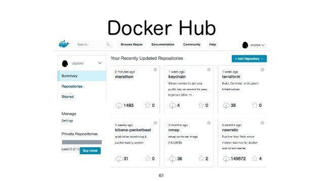Docker Hub 61