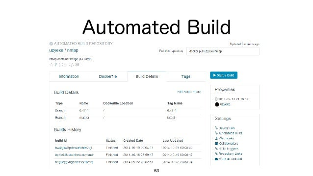 Automated Build 63