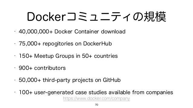 Dockerコミュニティの規模 • 40,000,000+ Docker Container download • 75,000+ repogitories on DockerHub • 150+ Meetup Groups in 50+ co...