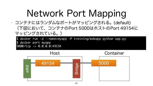 Network Port Mapping • コンテナにはランダムなポートがマッピングされる。(default) (下図において、コンテナのPort 5000はホストのPort 49154に マッピングされている。) 91 49154 Bri...