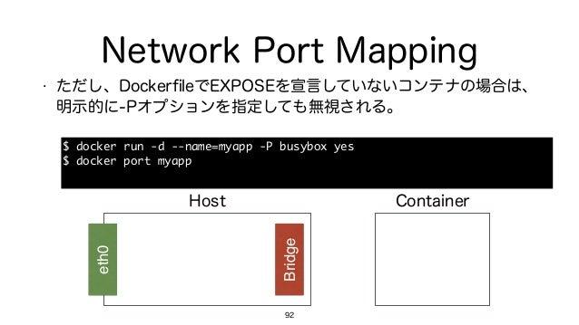 Network Port Mapping • ただし、DockerfileでEXPOSEを宣言していないコンテナの場合は、 明示的に-Pオプションを指定しても無視される。 92 Bridge eth0 Host Container $ doc...