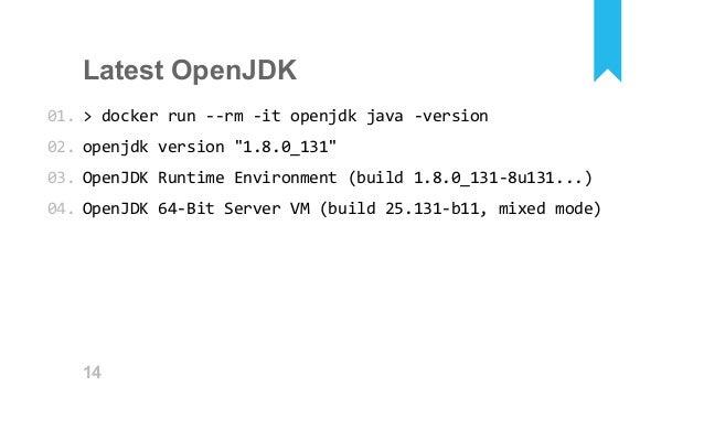 Dockerized Java for Transylvanian JUG