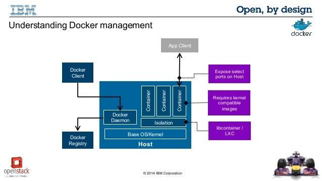 dockerizing openstack for high availability