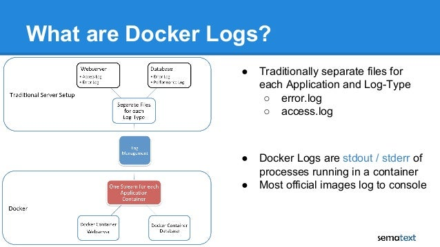 Docker Logging Webinar