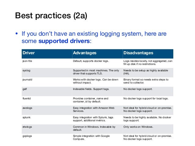 Best practices (2a) • If you don't have an existing logging system, here are some supported drivers:  10 Driver Advantages...