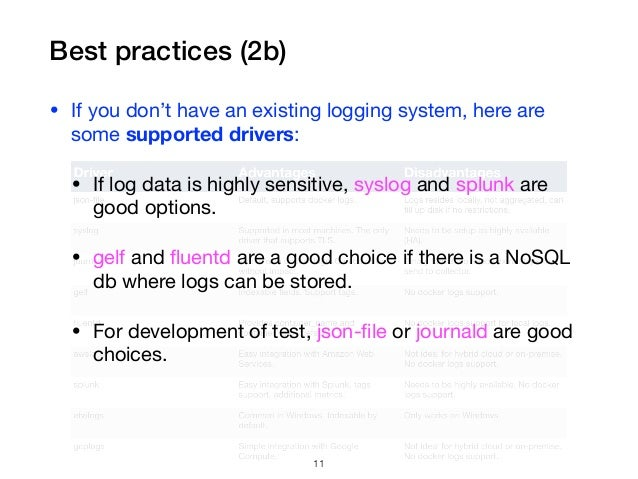• If you don't have an existing logging system, here are some supported drivers:  • If log data is highly sensitive, syslo...
