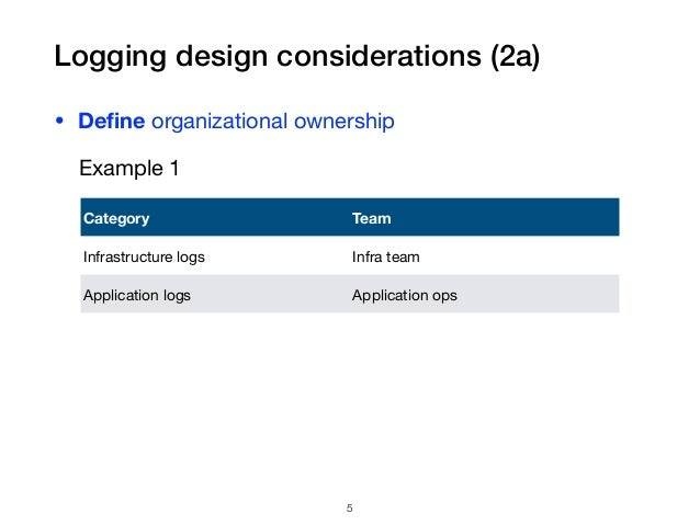 Logging design considerations (2a) • Define organizational ownership  Example 1  Category Team Infrastructure logs Infra te...