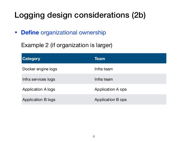 Logging design considerations (2b) • Define organizational ownership  Example 2 (if organization is larger)  Category Team ...