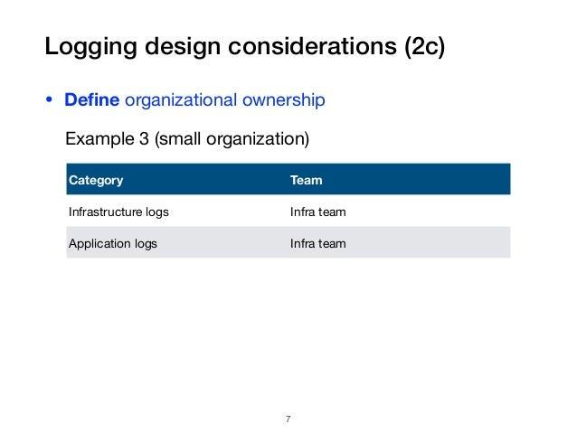 Logging design considerations (2c) • Define organizational ownership  Example 3 (small organization)  Category Team Infrast...