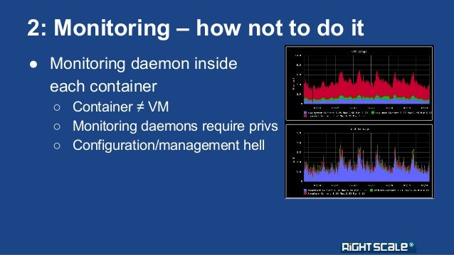 2: Monitoring – how not to do it  ● Monitoring daemon inside  each container  ○ Container ≠ VM  ○ Monitoring daemons requi...