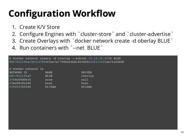 Docker multihost networking for Docker run consul