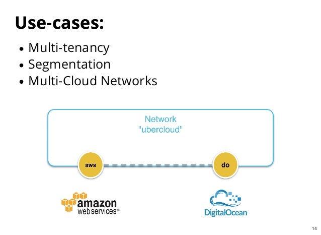 Docker multihost networking for Docker consul tutorial