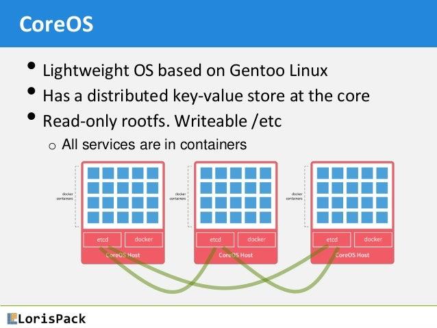 Tutorial on using CoreOS Flannel for Docker networking Slide 3