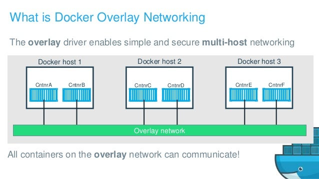 DCUS17 : Docker networking deep dive