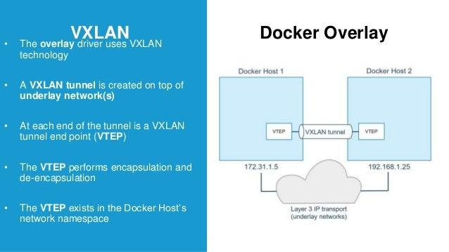 DCUS17 : Docker networking deep dive