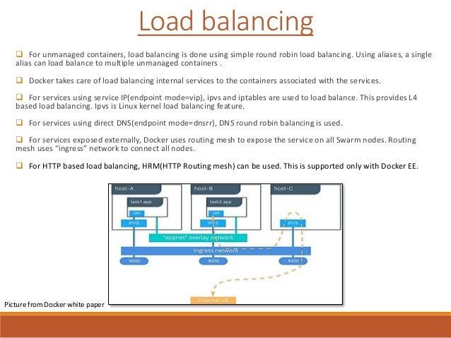 Docker Networking Overview